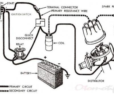 Komponen Sistem Pengapian Motor